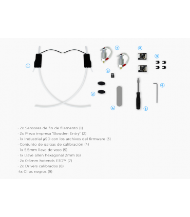 Upgrade Kit SigmaX R19